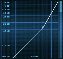 FIG. 2: This full-featured Expander plug-in includes a sidechain with Key Filter and Key Listen.