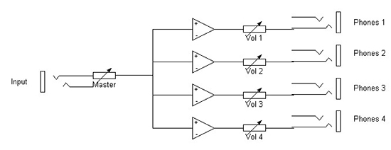 Fig. 1: Block diagram of a typical four-out headphone distribution amplifier.