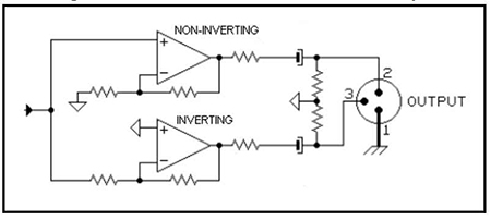 Balanced output with inverting and non-inverting op-amps.