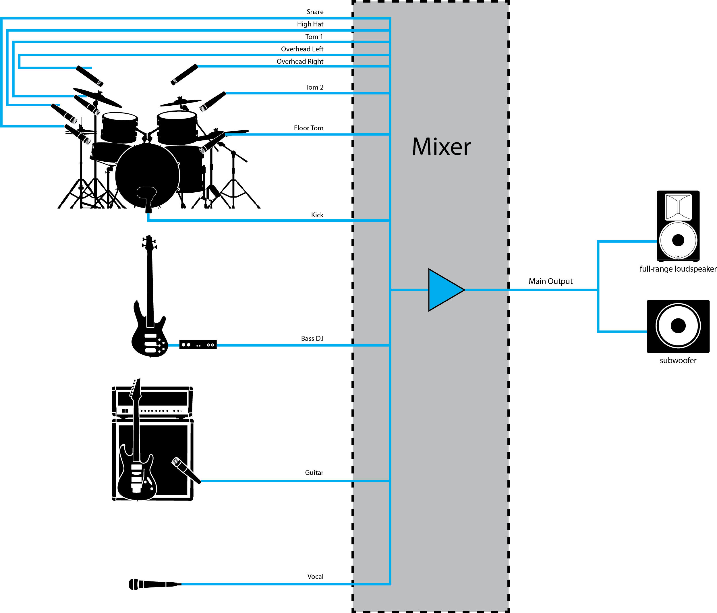 How to Set Up a Subwoofer for Maximum Punch   PreSonus
